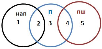 решение 17 задания демо егэ