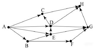 11 задание ОГЭ с графами