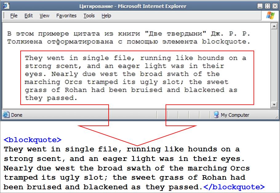 цитата в html