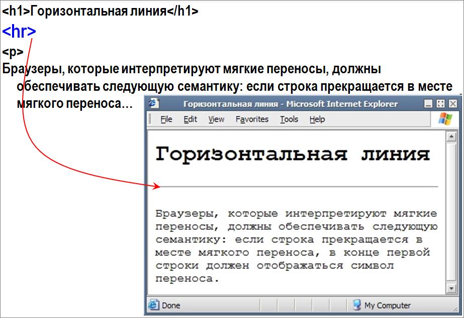 html линия