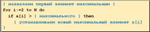 Максимальный (минимальный) элемент массива