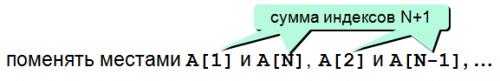 алгоритм перестановки элементов массива