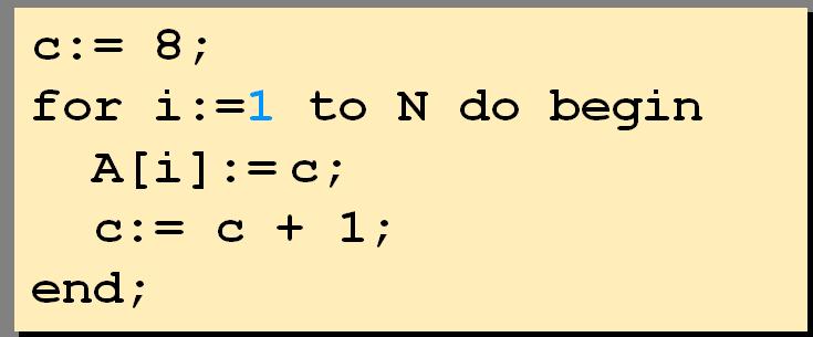 Одномерные массивы в Паскале и функция Random в Pascal