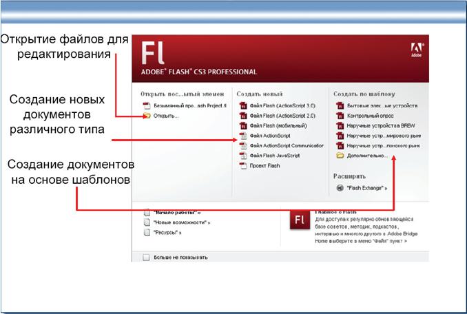 Adobe Flash CS3 интерфейс
