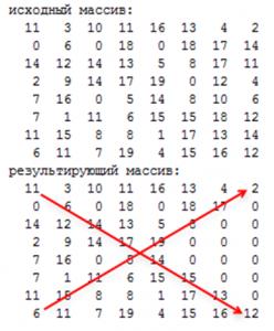 главная и побочная диагональ матрицы паскаль