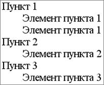 Многоуровневый список HTML