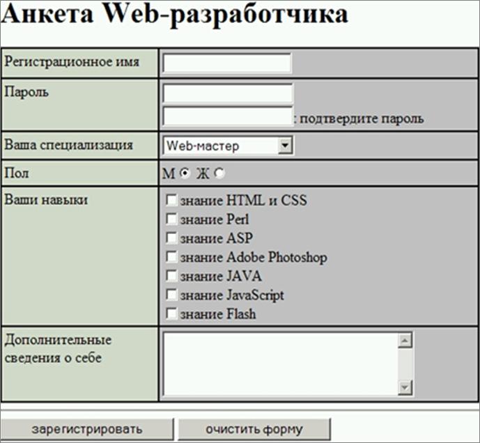 html элементы управления