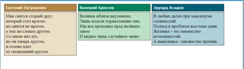 Пример фиксированного дизайна в три колонки