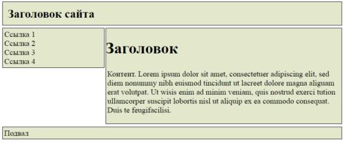 резиновый дизайн сайта с двумя колонками