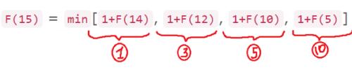 Пример задачи динамического программирования