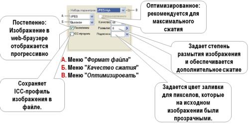 Параметры оптимизации JPEG