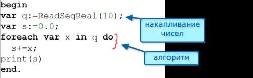 пример работы с последовательностью паскаль абц