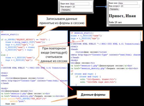 Пример работы с сессией в php