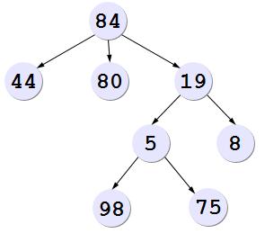 разбор задания 4 по егэ информатике