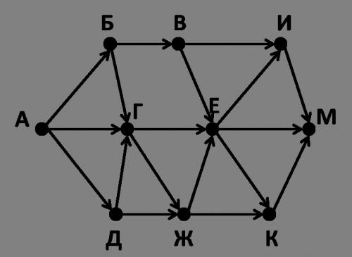 разбор 13 задания егэ информатика