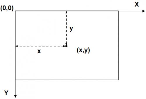 Система координат в паскале