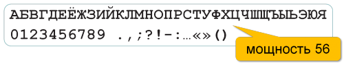Мощность алфавита