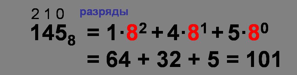 Перевод чисел из 8-й системы счисления в 10-ую