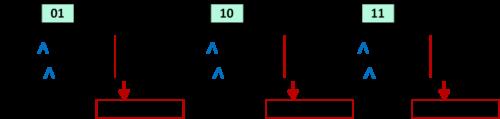 Одно уравнение с непересекающимися операндами