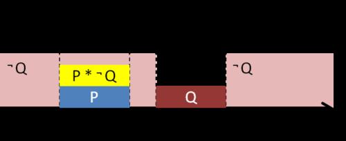 решение 18 задания ЕГЭ с числовой прямой