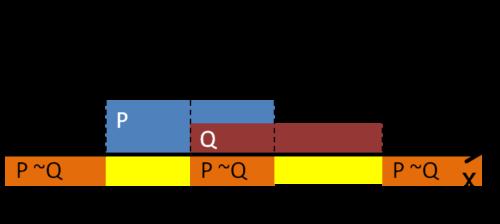 18 задание отрезки на числовой прямой