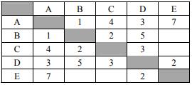 решение 4 задания огэ информатика
