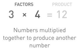 Multiplication