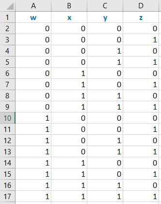 егэ 2 электронные таблицы