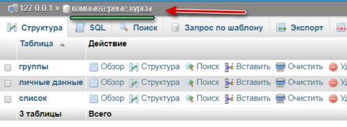 схема дынных в phpmyadmin