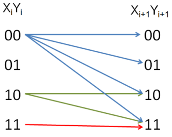 метод отображения в решении 23 задания егэ