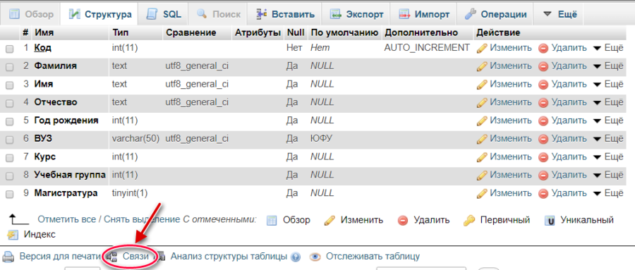 связи между таблицами в mysql