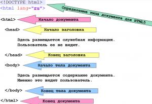 пример html-страницы