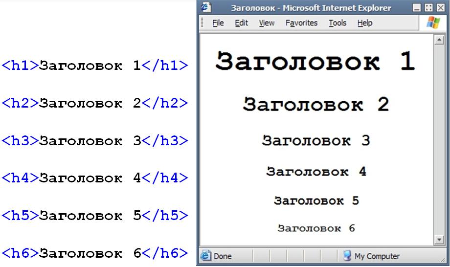 заголовки html