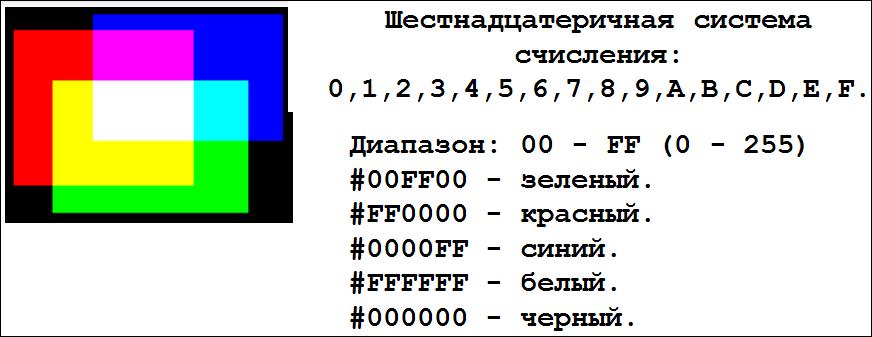 16-я система счисления для отображения цвета