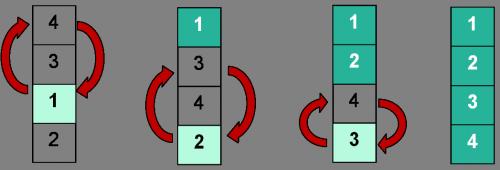 сортировка методом вставки