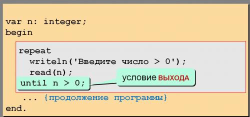 Цикл repeat пример на паскале