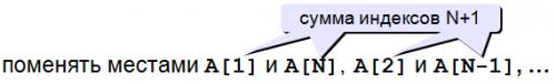 алгоритс перестановки элементов массива