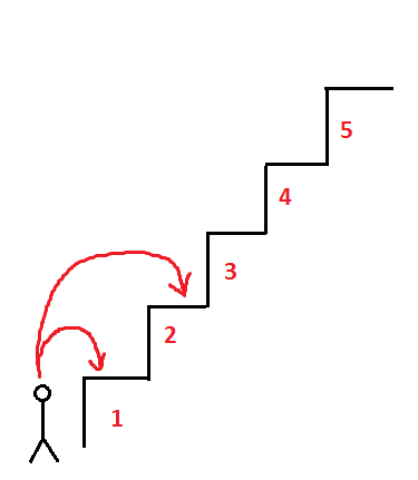 Динамическое программирование: задача про лесенку