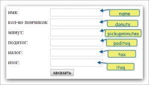 метод javascript getelementbyid