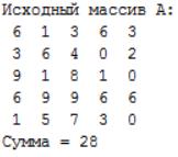 побочная диагональ матрицы паскаль и главная