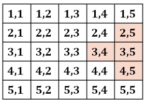 диагонали матрицы Паскаль