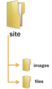 Разработка сайта с нуля: структура