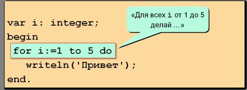 цикл for Паскаль