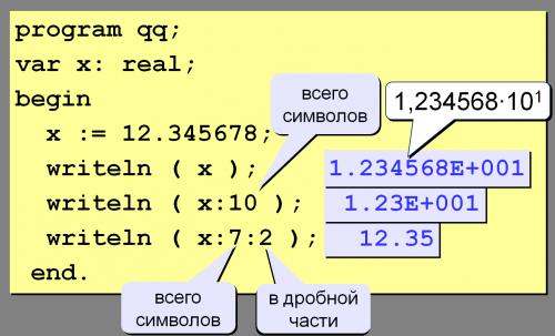 Вывод вещественных чисел