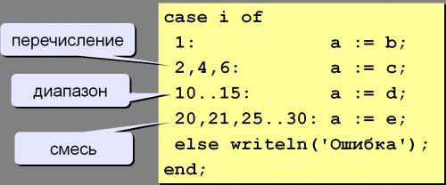 Перечисление или диапазон в case