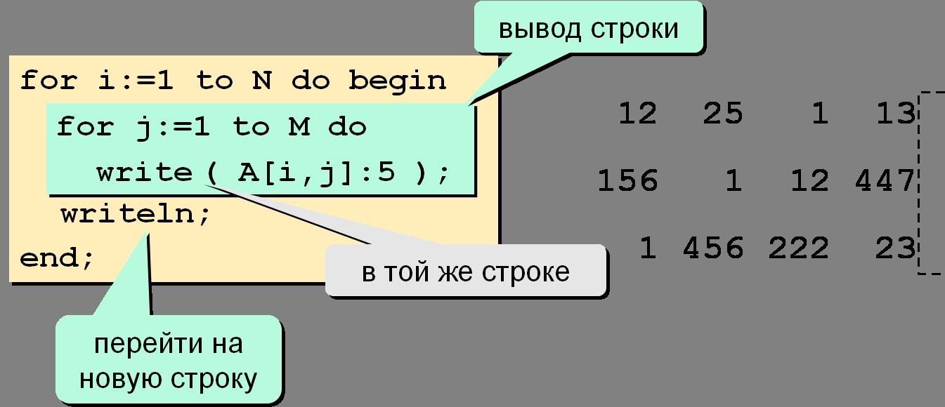 двумерные массивы в паскале примеры решения задач