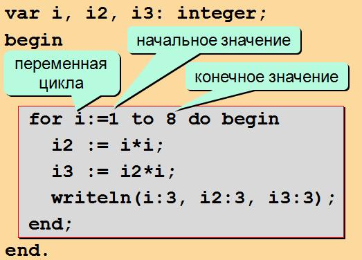 Дано n натуральных чисел составить программу выщитывающая среднее арифметическое