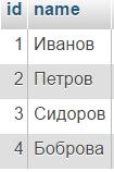 sql объединение таблиц