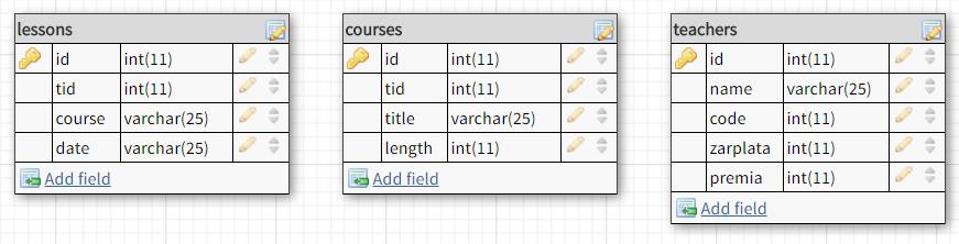 пример создание таблицы в sql fiddle