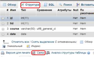 схема данных mySQL
